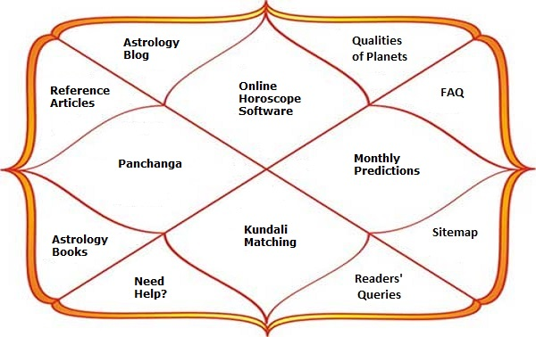 Match making indian astrology free-in-Geraldine